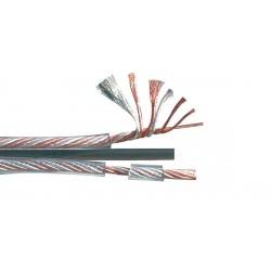 Real Cable BM600T (au mètre)